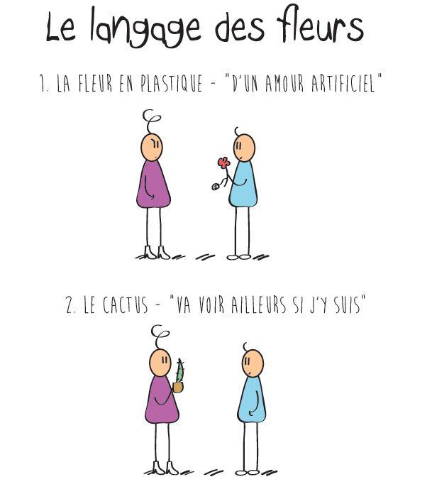 Le langage desfleurs
